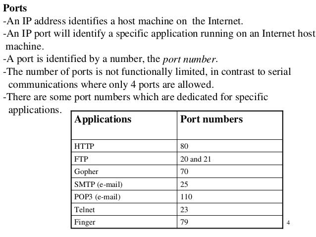 پورت (Port) چیست؟
